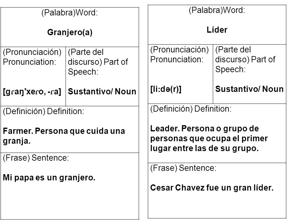(Palabra)Word: Líder. (Pronunciación) Pronunciation: [liːdə(r)] (Parte del discurso) Part of Speech: